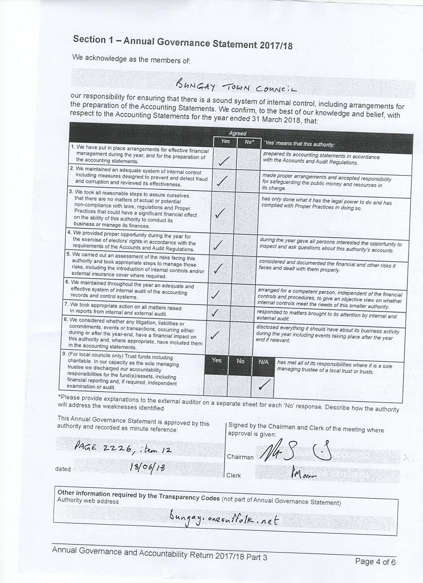 Council Accounts » Bungay Town Council